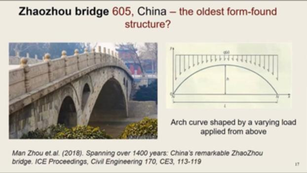 The Zhaozhou bridge in Shijiazhuang, China (Anji Bridge) a Form-Found Structure : Prof Wanda J. Lewis (Emeritus Professor at the University of Warwick, School of Engineering) talks to us about the Zhaozhou bridge in Shijiazhuang, China (Anji Bridge) a form-found structure. Watch the full interview here: https://youtu.be/KGwC-IhNzS8 #IASS #IASS2020_21 #MoversandShakers #Interview #ConvertibleStructures #Form #FormFinding #SpatialStructures #Architecture #Structures #Engineering #CivilEngineering #UniversityofWarwick #Conference #LightweightStructures #MembraneStructures #ZhaozhouBridge #Bridge #Bridges #China