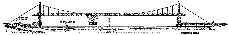 Widnes and Runcorn Transporter Bridge