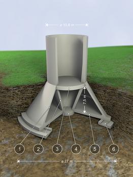 Modell des Fundamentfußes des Stuttgarter Fernsehturms mit Beschriftung, Gewicht des Fundaments: rund 1500 Tonnen. Teile: ; äußerer Stahlbetonkegelstumpf; innerer Stahlbetonkegelstumpf; 1 m starke Decke; verstärkte Fundamentplatte; Spannbetonscheibe; verstärkter Fundamentring