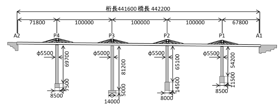 Skelton diagram of Shin-Meishin Mukogawa Bridge.
