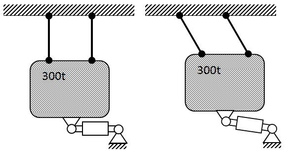 Transversalpendelprinzip mit angeschlossenem Dämpfelement unter der Pendelmasse in Nullstellung und in ausgelenkter Stellung