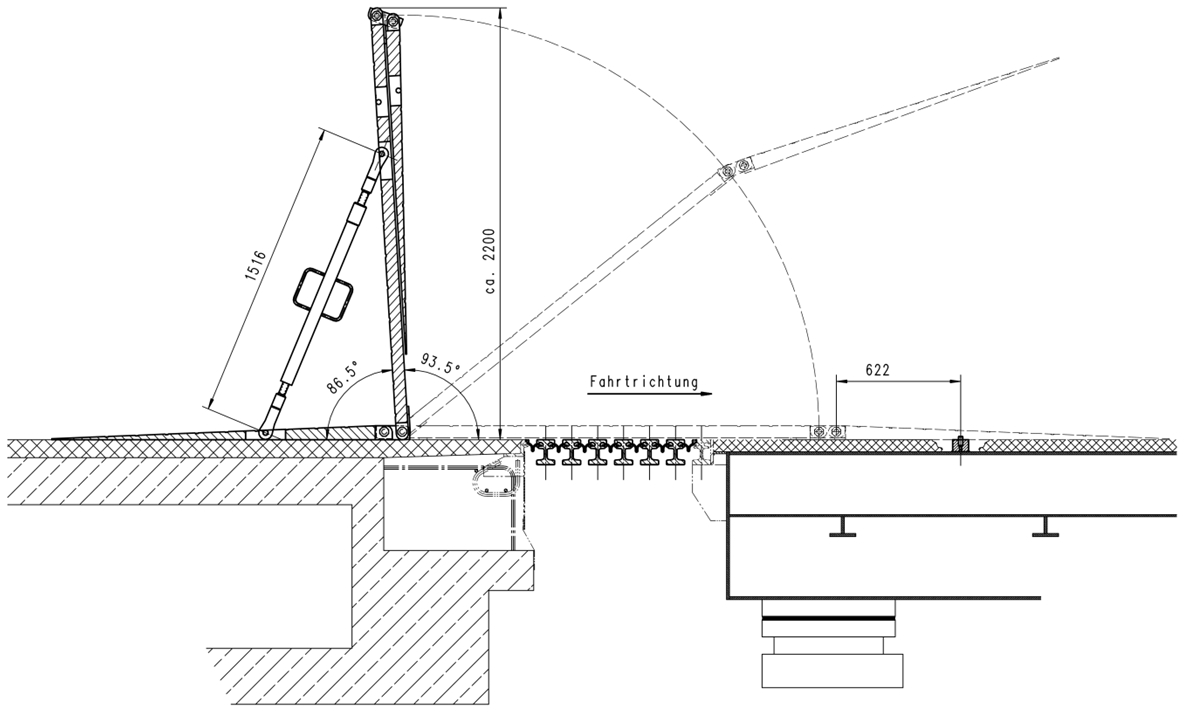 MMBS, working position and folding procedure.
