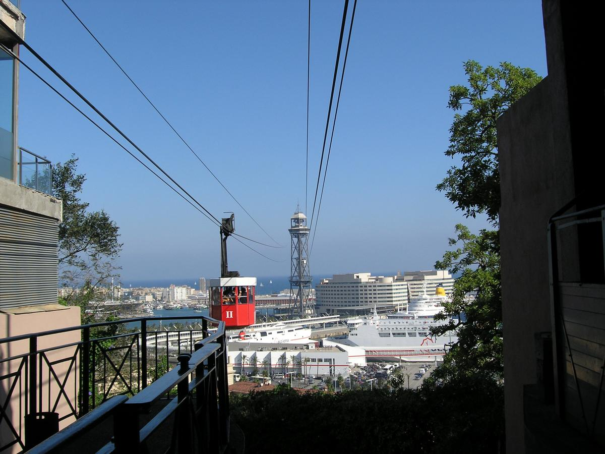 Barcelona Port Aerial Tramway