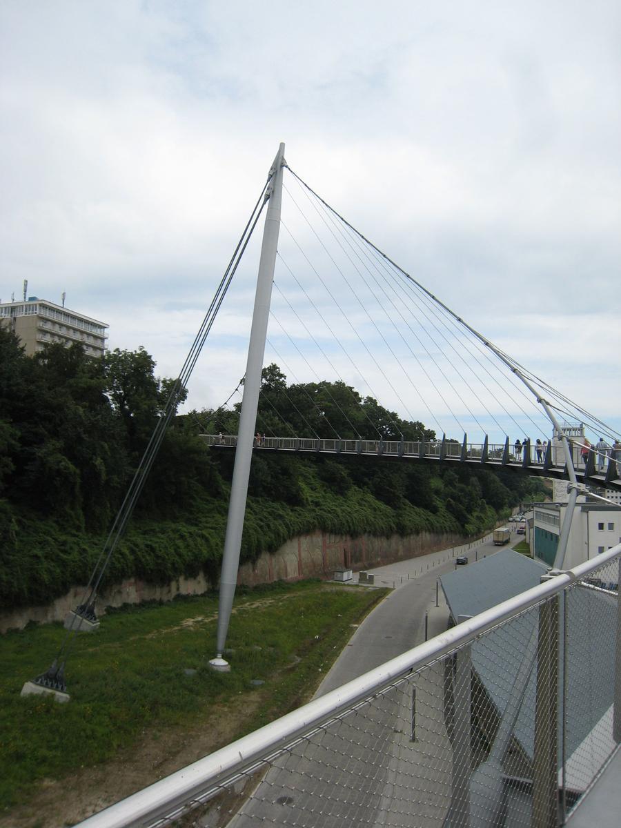 Auf der Brücke, Blick nach Nordosten.