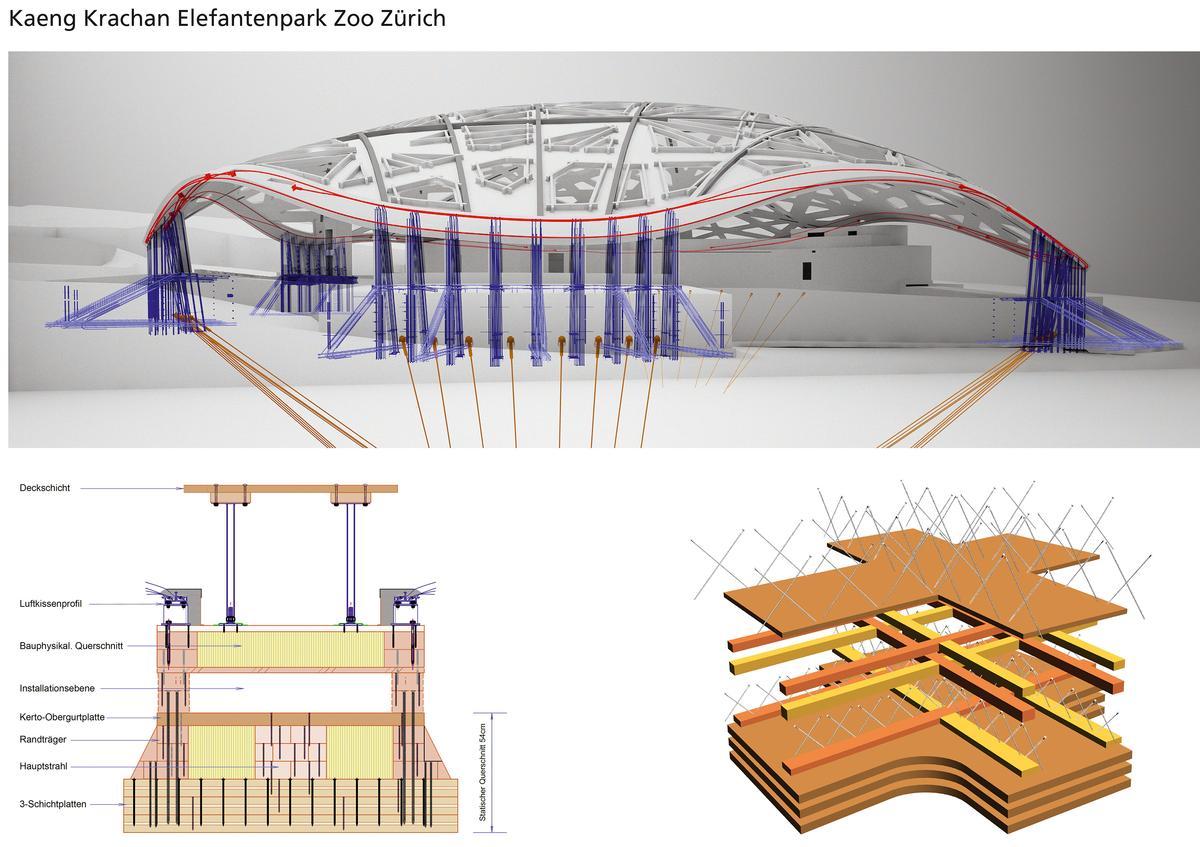Konstruktive Details des Elefantenhauses