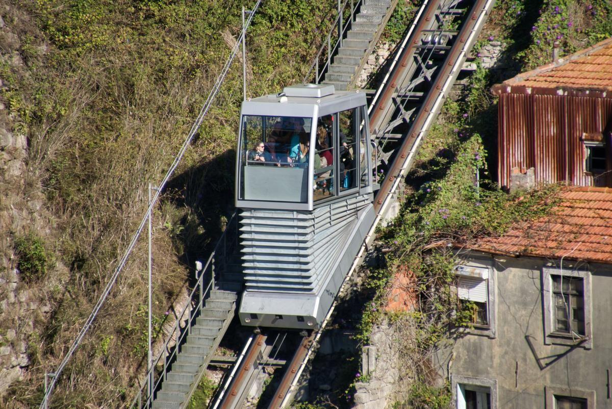 Guindais Funicular