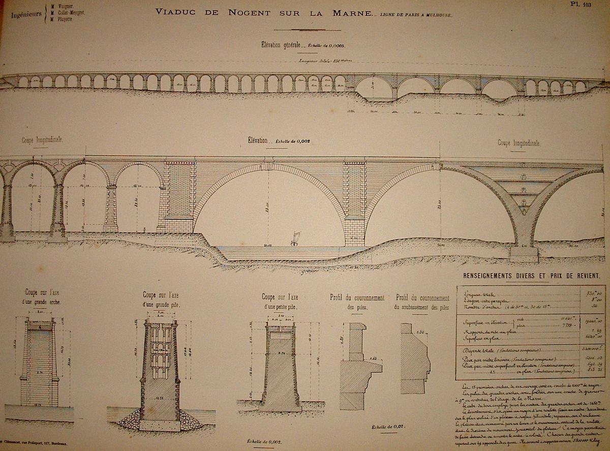 Nogent-sur-Marne Railroad Bridge.