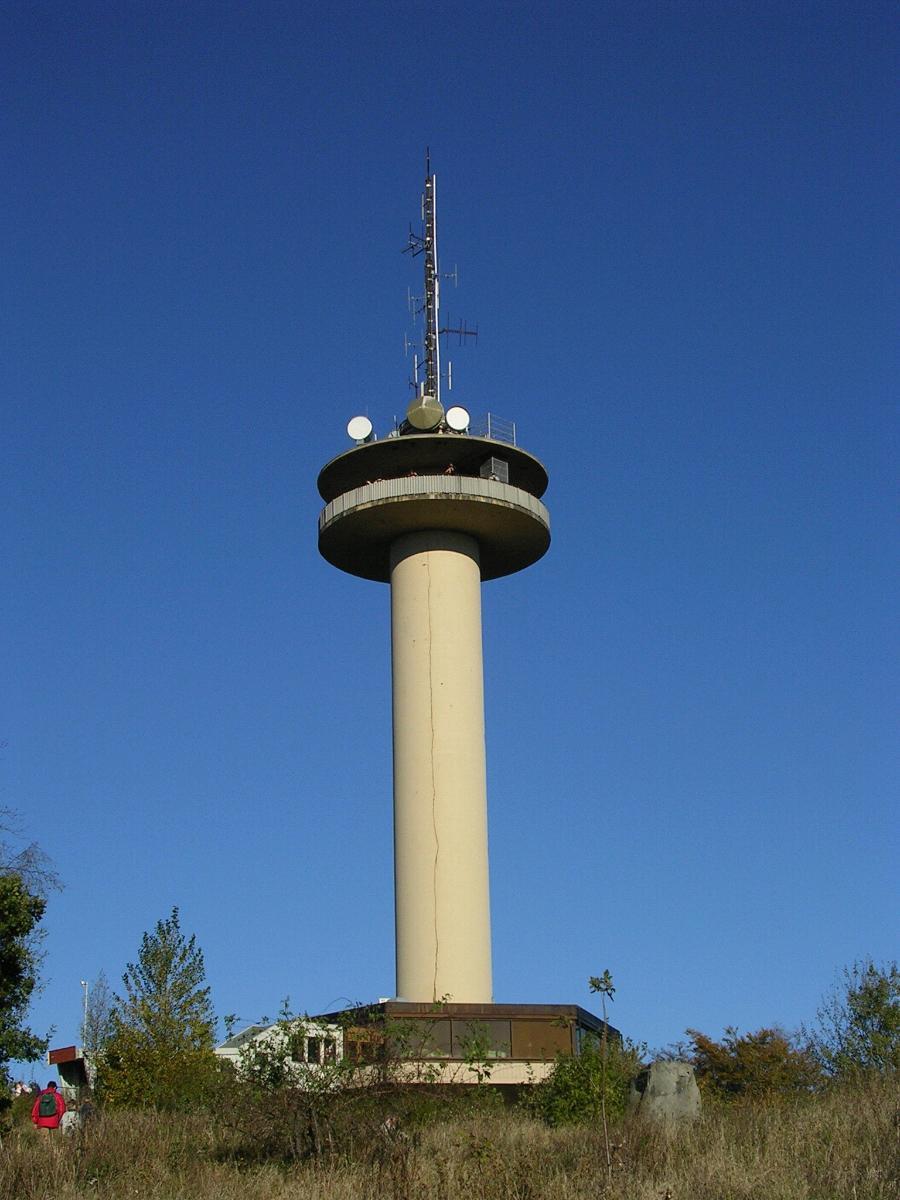 Gaussturm
